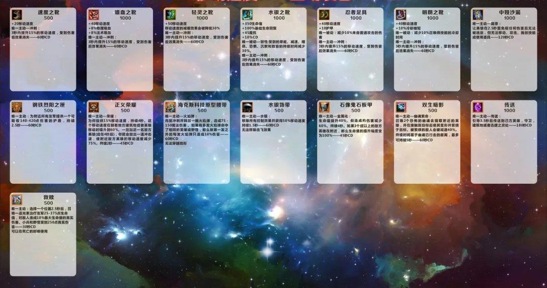 LOL手游英文界面翻译