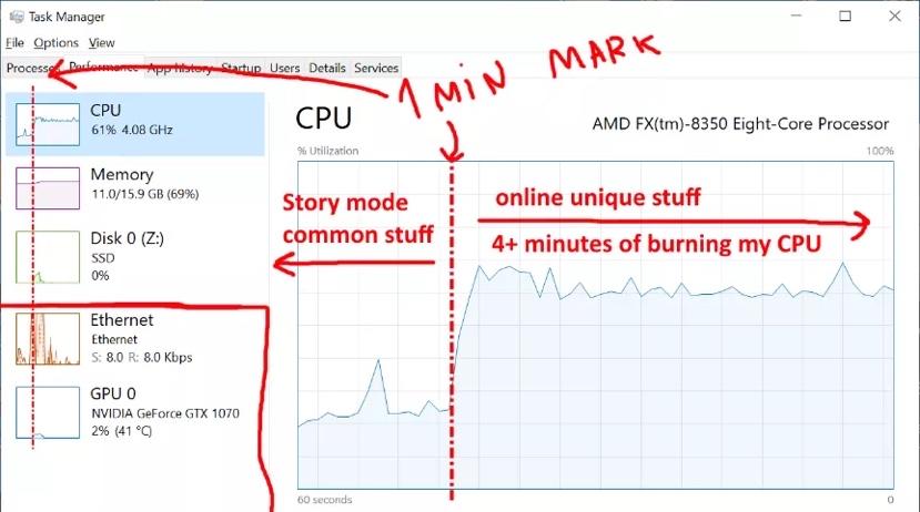 GTA5线上模式加载速度缓慢的原因插图4