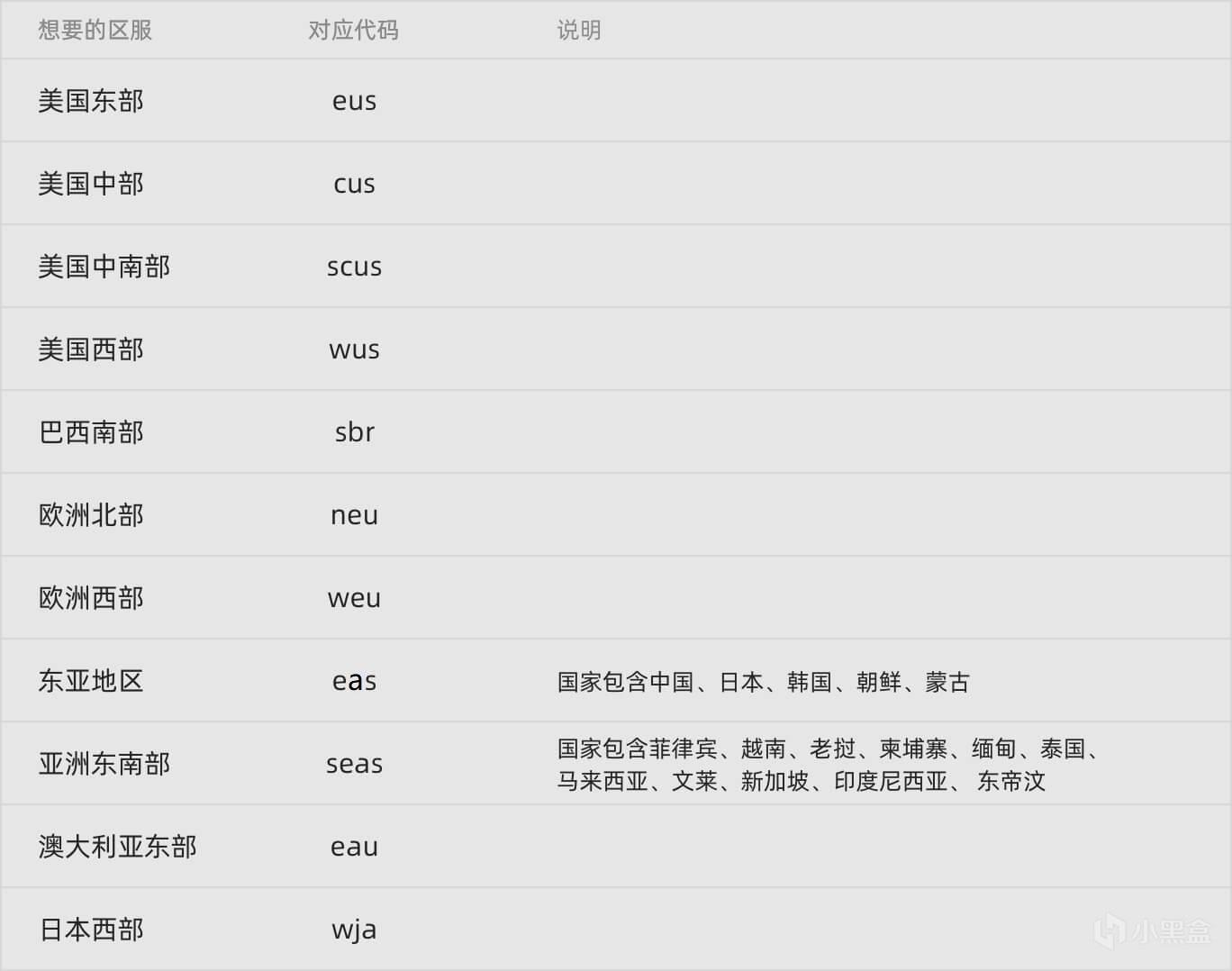 《彩虹六号:围攻》锁区修改方法,修改服务器匹配教程!